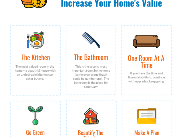 Which Home Improvements Can Increase Your Home's Value?